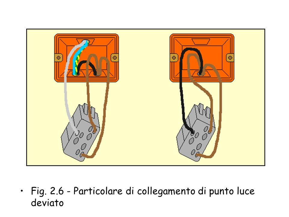 Fig. 2.5 - Punto luce deviato per il comando di una lampada