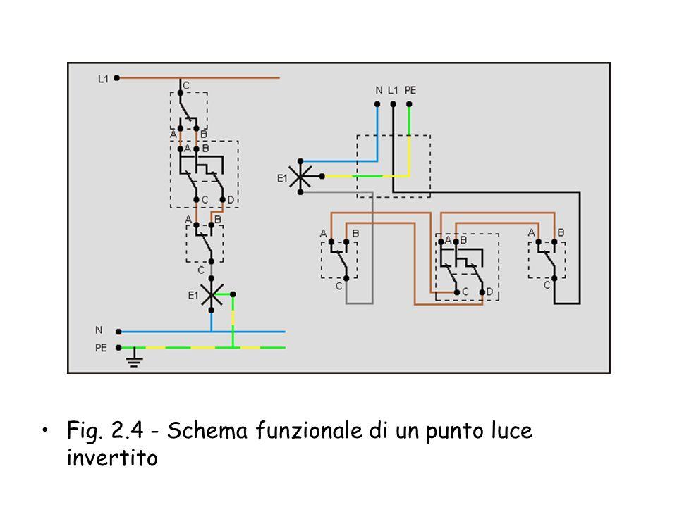 Punto luce invertito - Col punto luce invertito, rispetto al punto luce deviato, si possono estendere i punti di comando a più di due. Lo schema è sim
