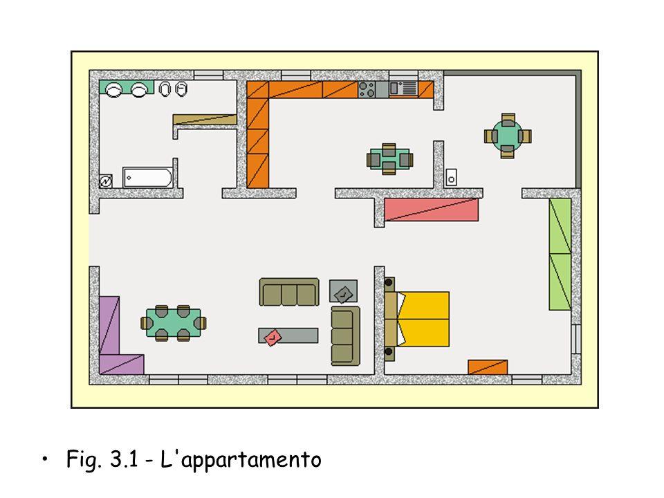 3. Fase di lavorazione L'impianto elettrico L'appartamento che si prende come esempio per la descrizione di un impianto tipo è un appartamento di medi