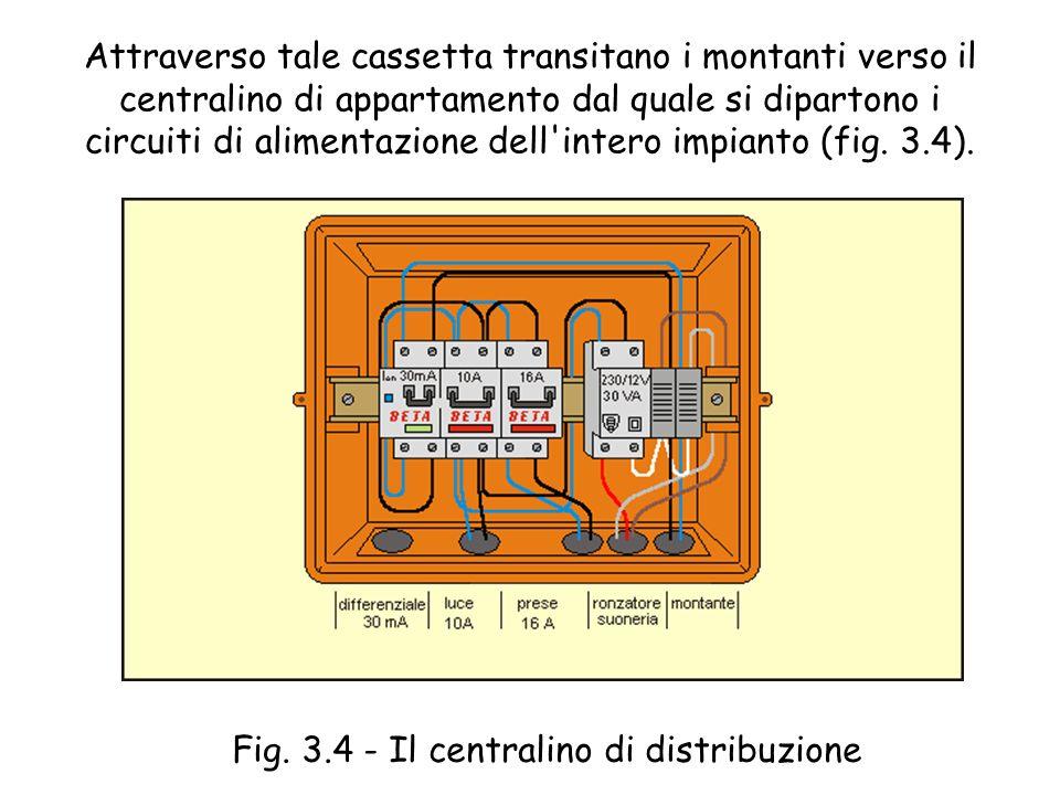 La distribuzione principale - La distribuzione principale dell'impianto si sviluppa a partire da una cassetta di derivazione (1) installata in prossim