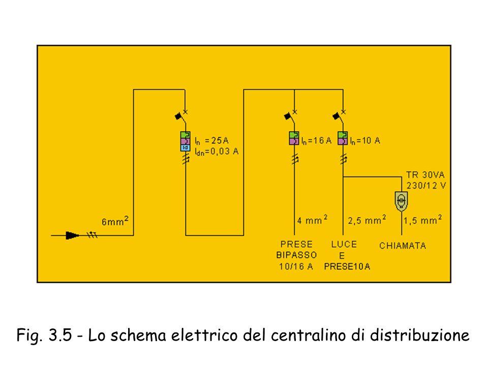 Lo schema di distribuzione e protezione prevede un interruttore differenziale magnetotermico con Idn di 30 mA e In di 16 A. Il circuito luce è protett