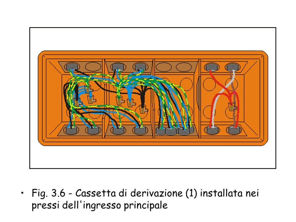 4°. Fase di lavorazione La cassetta di derivazione principale (1) (fig. 3.6) distribuisce l'impianto nell'ingresso soggiorno e nel bagno e, attraverso