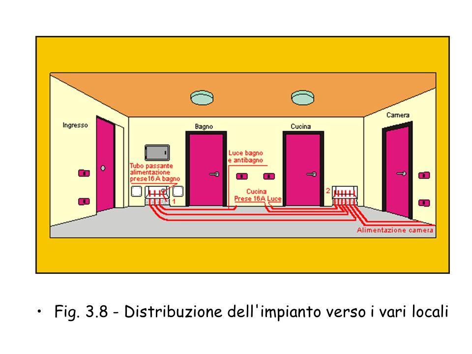 Fig. 3.7 - Cassetta di derivazione (2) installata nei pressi dell'ingresso della cucina