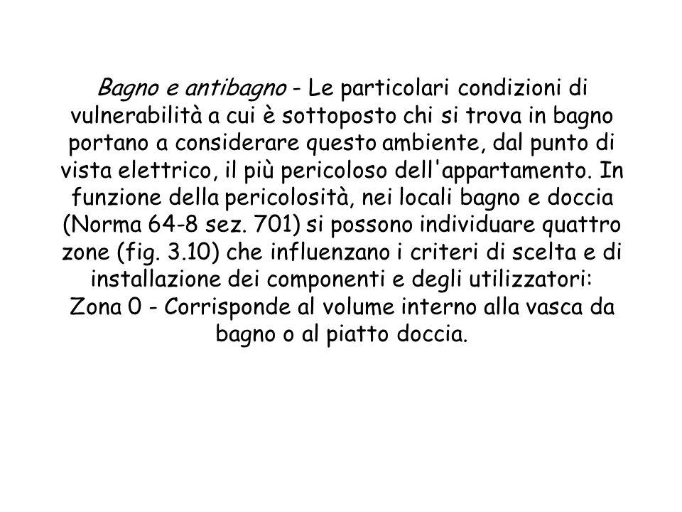 Fig. 3.9 - Distribuzione dell'impianto nella sala- soggiorno