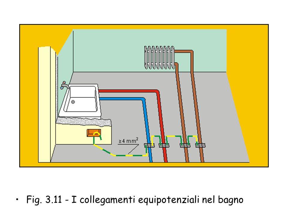 Per i motivi succitati nel bagno devono essere eseguiti i collegamenti equipotenziali. Tutte le masse estranee devono essere collegate al nodo di terr