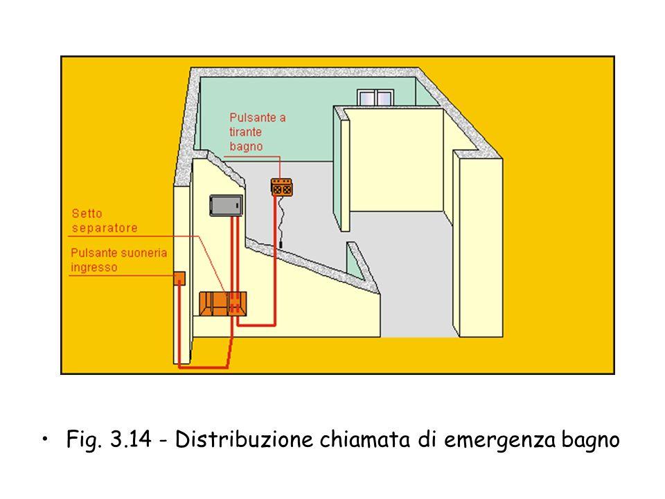 Nel bagno ad un'altezza maggiore di 2,5 m sopra la vasca è installato il pulsante a tirante per le chiamate di emergenza dal bagno. La distribuzione d