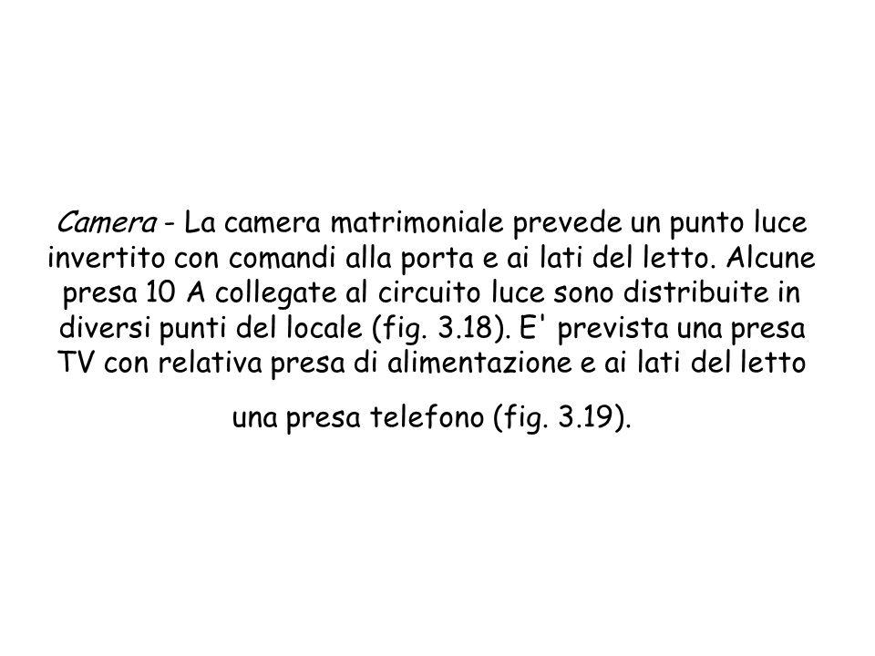 Fig. 3.17 - Distribuzione luce cucina e terrazzo