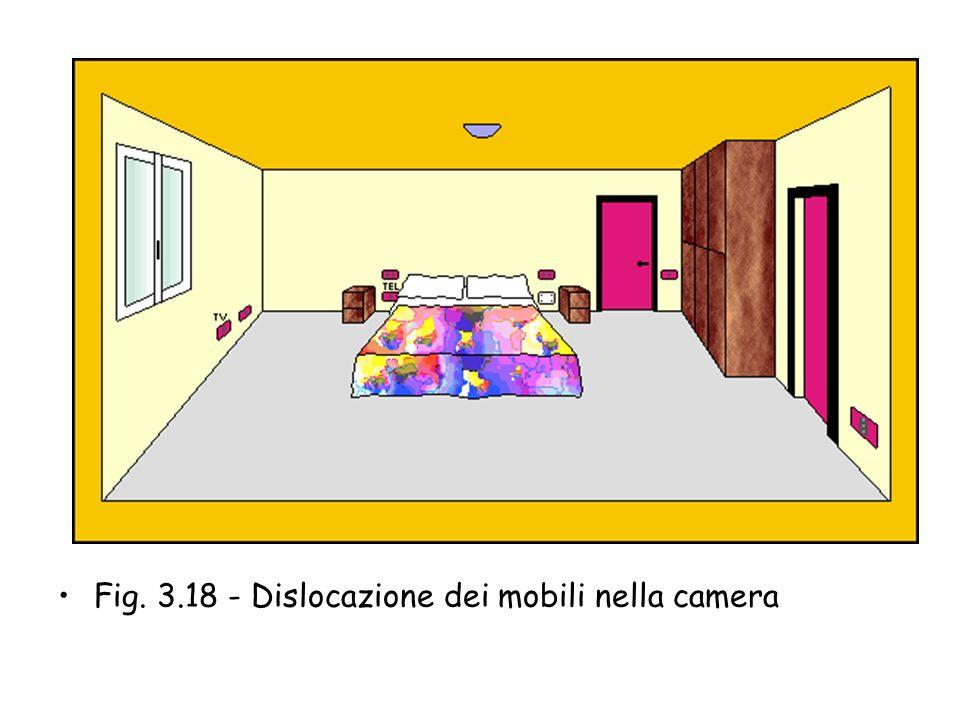 Camera - La camera matrimoniale prevede un punto luce invertito con comandi alla porta e ai lati del letto. Alcune presa 10 A collegate al circuito lu