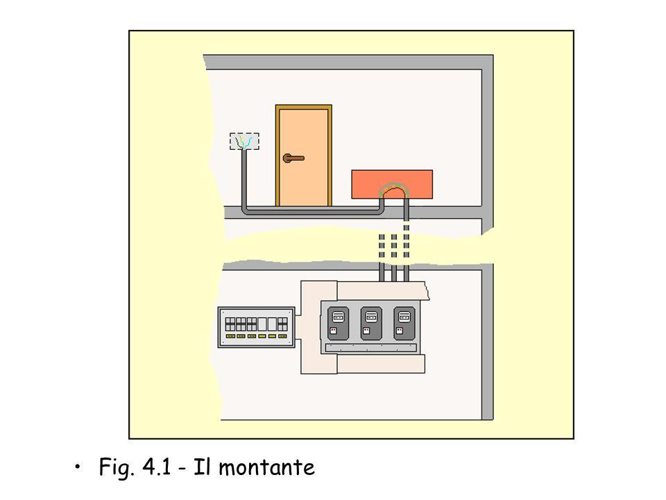 4. Il montante Il montante si collega ai morsetti di consegna dell'ente distributore e alimenta, attraverso il centralino, l'impianto dell'appartament