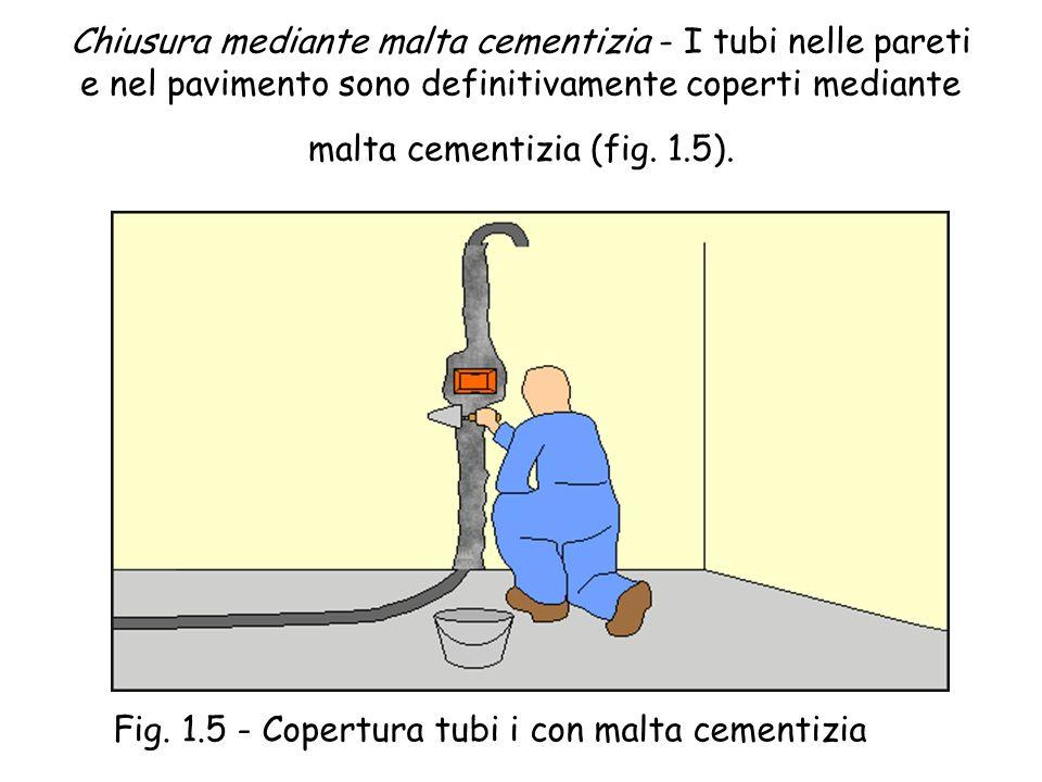 Posizionamento tubi - I tubi vengono posizionati nelle scanalature che sono state praticate nella parete per collegare fra loro le varie scatole, cass