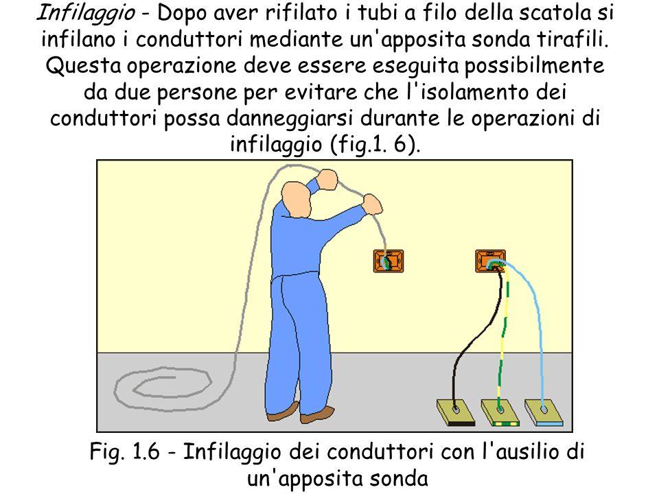 Chiusura mediante malta cementizia - I tubi nelle pareti e nel pavimento sono definitivamente coperti mediante malta cementizia (fig. 1.5). Fig. 1.5 -