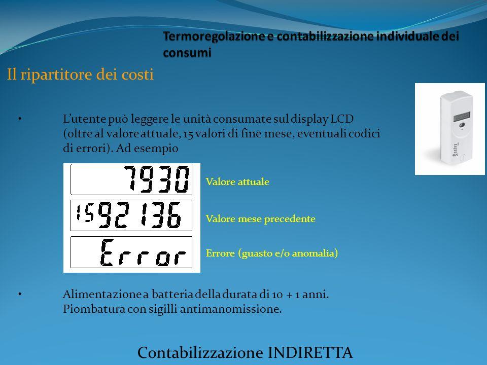 Lutente può leggere le unità consumate sul display LCD (oltre al valore attuale, 15 valori di fine mese, eventuali codici di errori).