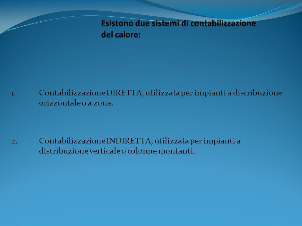 1.Contabilizzazione DIRETTA, utilizzata per impianti a distribuzione orizzontale o a zona.