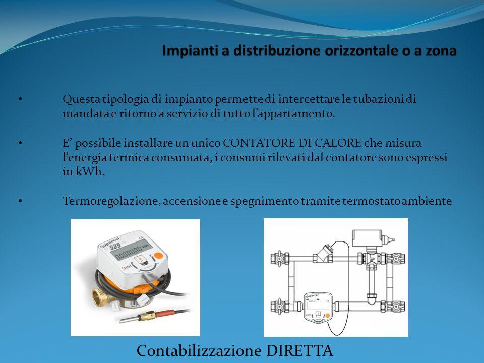 Questa tipologia di impianto permette di intercettare le tubazioni di mandata e ritorno a servizio di tutto lappartamento.