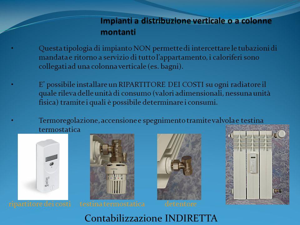 Questa tipologia di impianto NON permette di intercettare le tubazioni di mandata e ritorno a servizio di tutto lappartamento, i caloriferi sono collegati ad una colonna verticale (es.