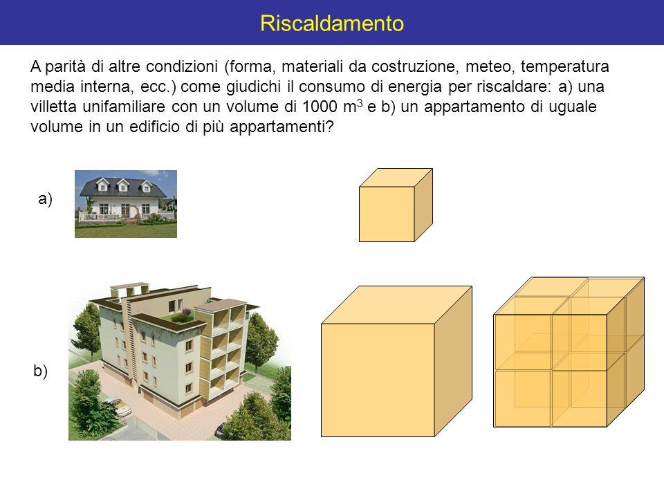 Riscaldamento A parità di altre condizioni (forma, materiali da costruzione, meteo, temperatura media interna, ecc.) come giudichi il consumo di energ