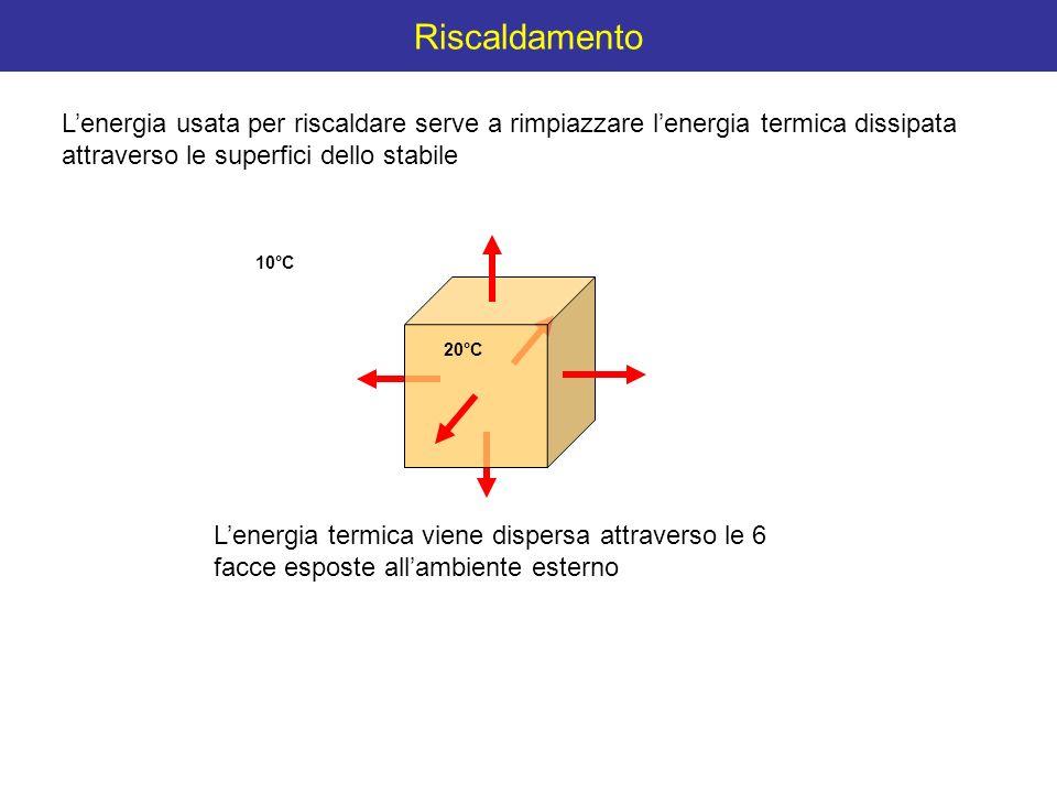 superficie assoluta e superficie relativa superficie assoluta > superficie relativa > S/V