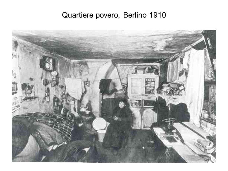Modello di casa in affitto: Berliner Mietskaserne, 1880 ca.