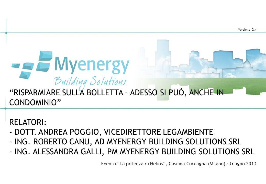 Un esempio pratico DATI GENERALI Località: Provincia di Milano Anno di costruzione: 1964 Numero di appartamenti: 33 Tipologia: Trilocali Superficie utile media: 75 mq Numero di termosifoni complessivi: 179 Numero medio di termosifoni: 5,42 Classe energetica: G Myenergy Building Solutions S.r.l.