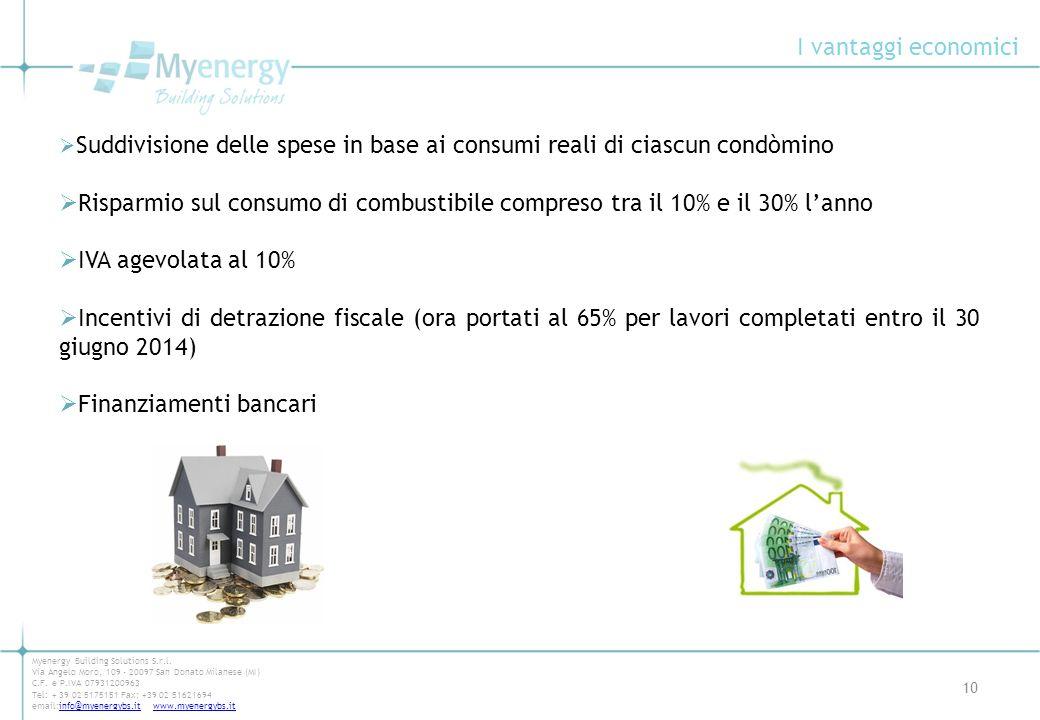 I vantaggi economici 10 Myenergy Building Solutions S.r.l. Via Angelo Moro, 109 - 20097 San Donato Milanese (MI) C.F. e P.IVA 07931200963 Tel: + 39 02