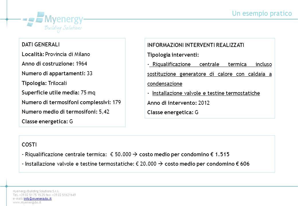 Un esempio pratico DATI GENERALI Località: Provincia di Milano Anno di costruzione: 1964 Numero di appartamenti: 33 Tipologia: Trilocali Superficie ut
