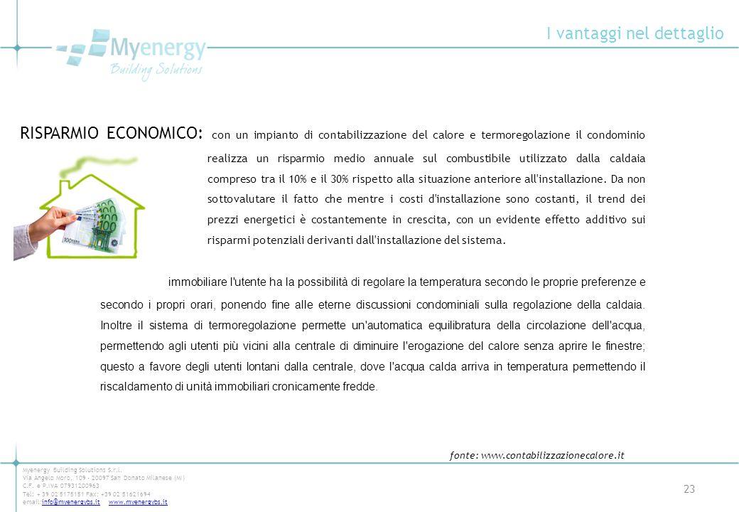 I vantaggi nel dettaglio 23 Myenergy Building Solutions S.r.l. Via Angelo Moro, 109 - 20097 San Donato Milanese (MI) C.F. e P.IVA 07931200963 Tel: + 3