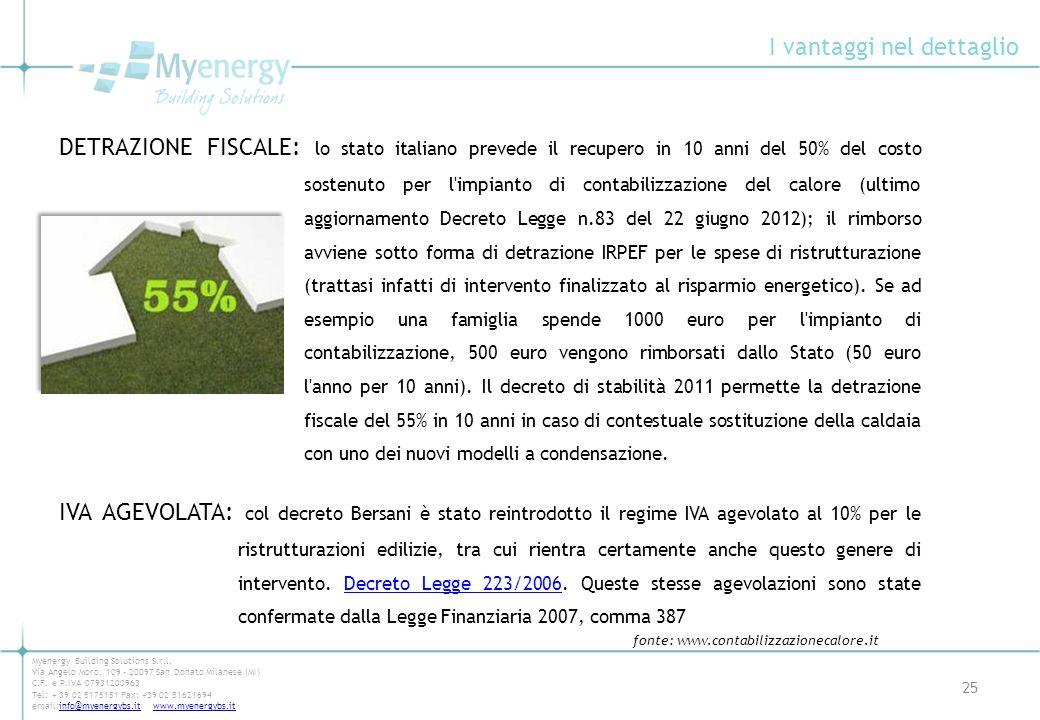 I vantaggi nel dettaglio 25 Myenergy Building Solutions S.r.l. Via Angelo Moro, 109 - 20097 San Donato Milanese (MI) C.F. e P.IVA 07931200963 Tel: + 3