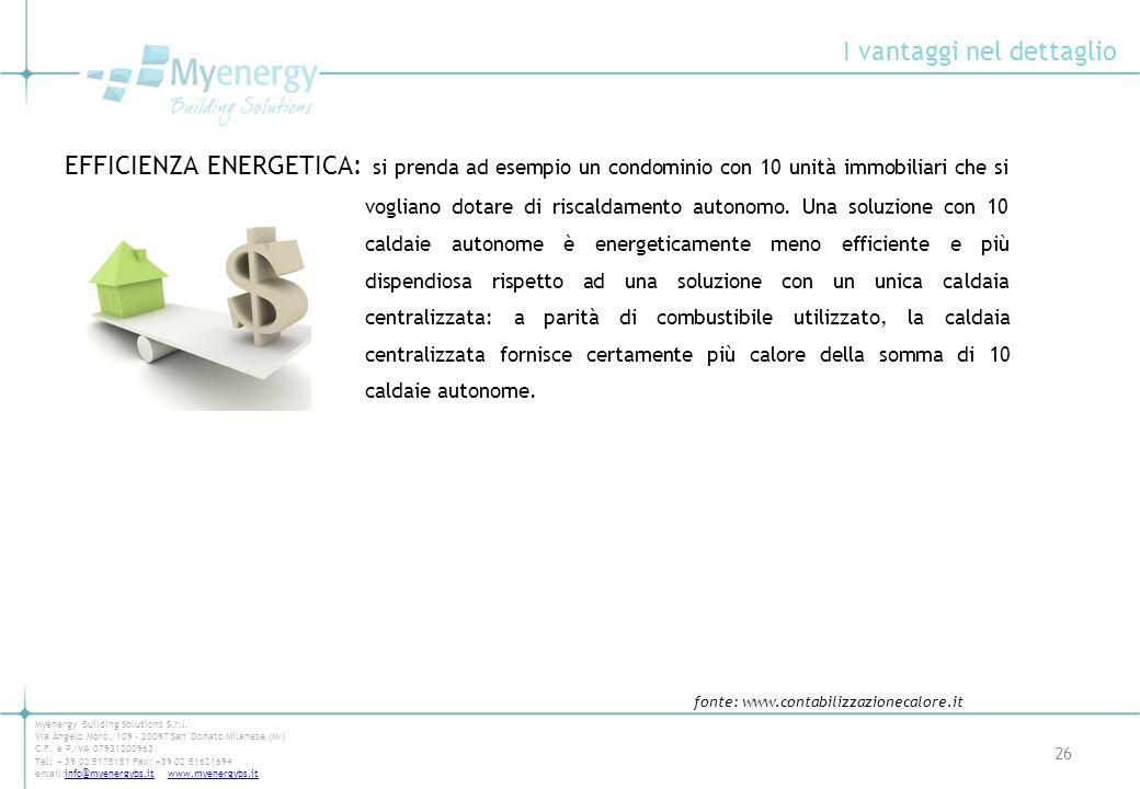 I vantaggi nel dettaglio 26 Myenergy Building Solutions S.r.l. Via Angelo Moro, 109 - 20097 San Donato Milanese (MI) C.F. e P.IVA 07931200963 Tel: + 3