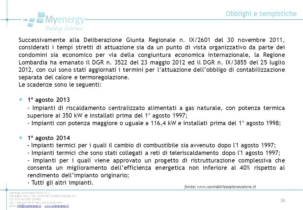 Obblighi e tempistiche 30 Myenergy Building Solutions S.r.l. Via Angelo Moro, 109 - 20097 San Donato Milanese (MI) C.F. e P.IVA 07931200963 Tel: + 39