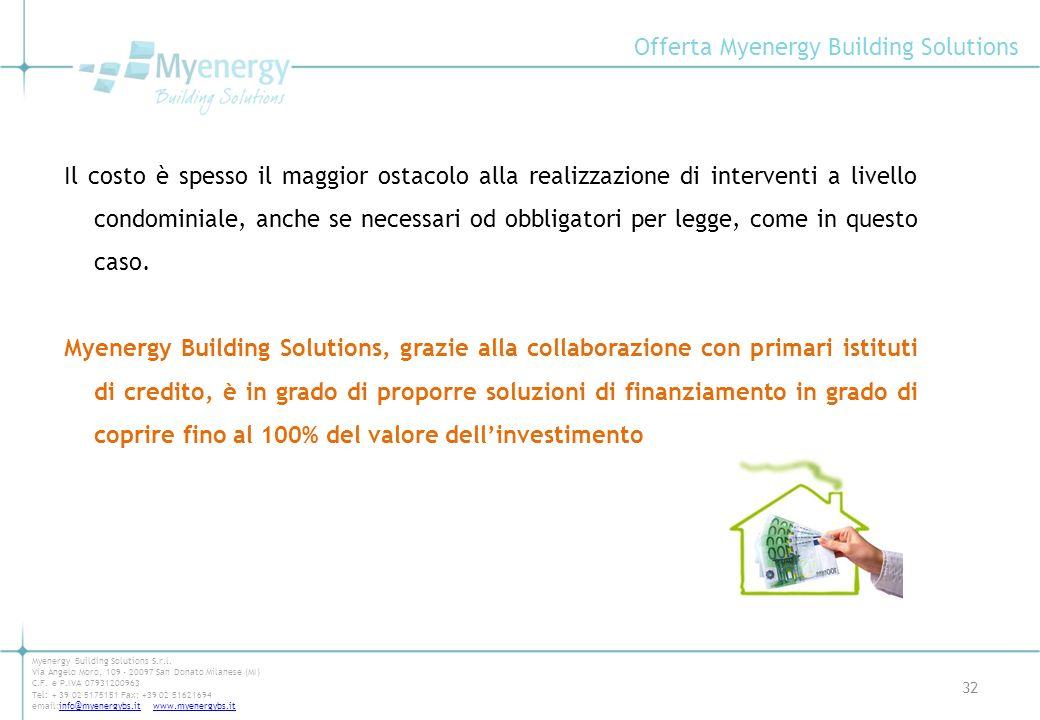 Offerta Myenergy Building Solutions 32 Myenergy Building Solutions S.r.l. Via Angelo Moro, 109 - 20097 San Donato Milanese (MI) C.F. e P.IVA 079312009