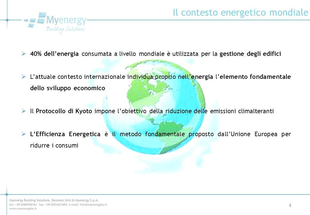 Il contesto energetico mondiale 4 40% dellenergia consumata a livello mondiale è utilizzata per la gestione degli edifici Lattuale contesto internazio