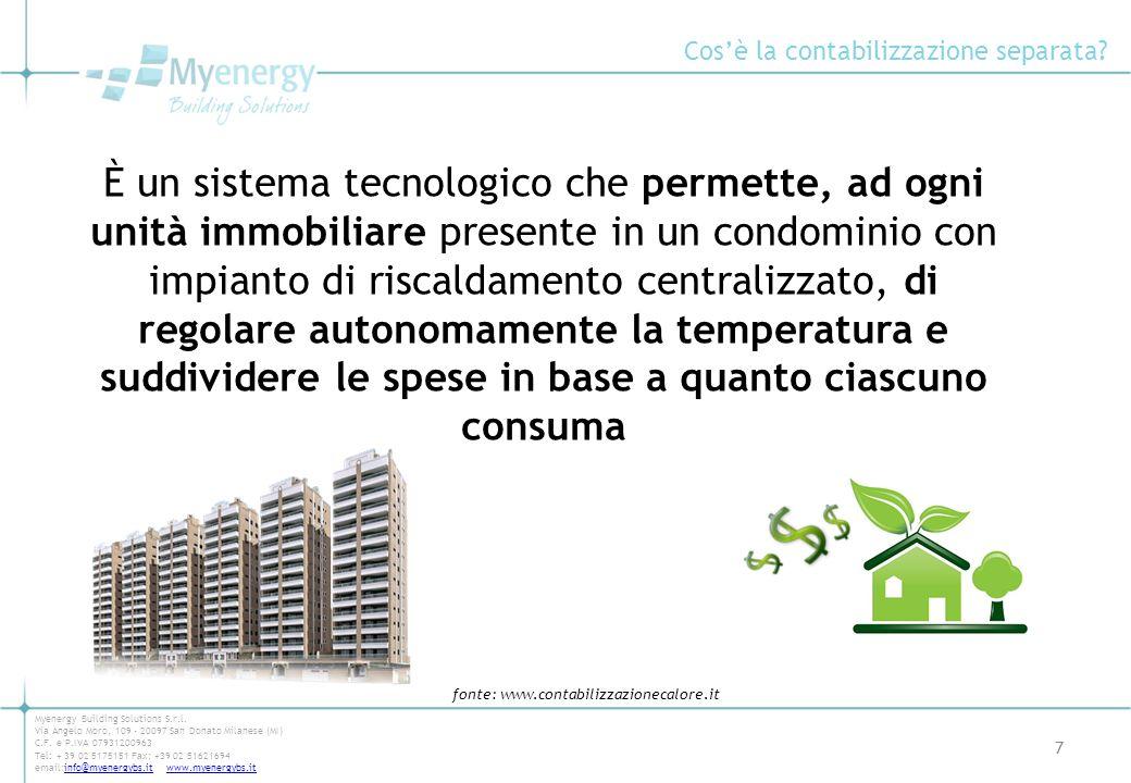Obblighi e tempistiche 28 Myenergy Building Solutions S.r.l.