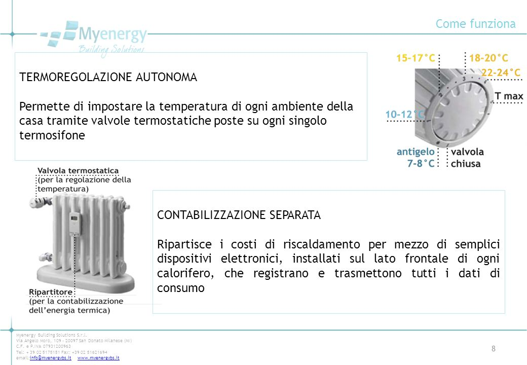 Come funziona 8 Myenergy Building Solutions S.r.l. Via Angelo Moro, 109 - 20097 San Donato Milanese (MI) C.F. e P.IVA 07931200963 Tel: + 39 02 5175151