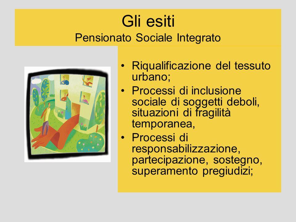 Gli esiti Pensionato Sociale Integrato Riqualificazione del tessuto urbano; Processi di inclusione sociale di soggetti deboli, situazioni di fragilità