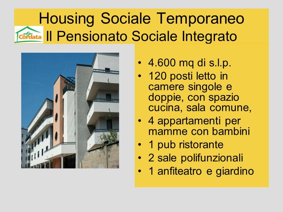 Housing Sociale Temporaneo Il Pensionato Sociale Integrato 4.600 mq di s.l.p. 120 posti letto in camere singole e doppie, con spazio cucina, sala comu