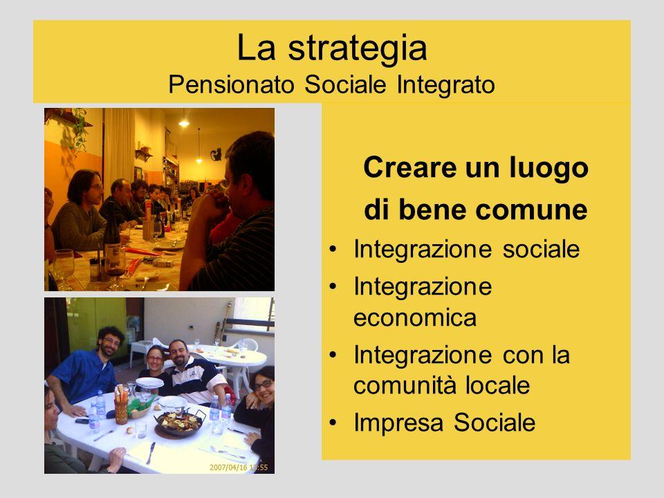 La strategia Pensionato Sociale Integrato Creare un luogo di bene comune Integrazione sociale Integrazione economica Integrazione con la comunità loca