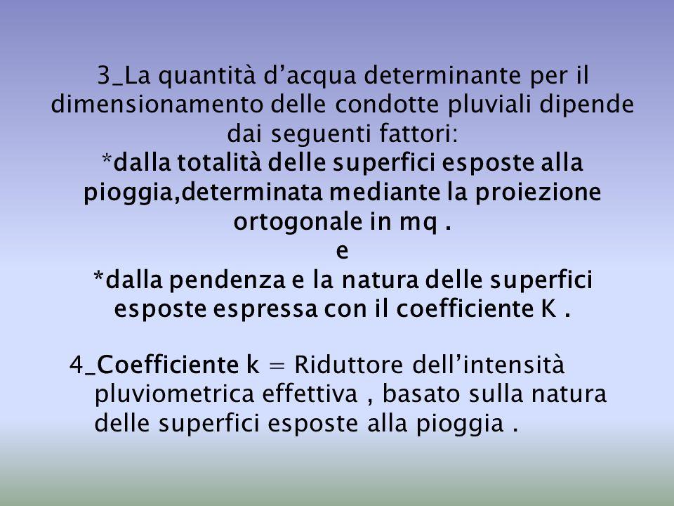 3_La quantità dacqua determinante per il dimensionamento delle condotte pluviali dipende dai seguenti fattori: *dalla totalità delle superfici esposte
