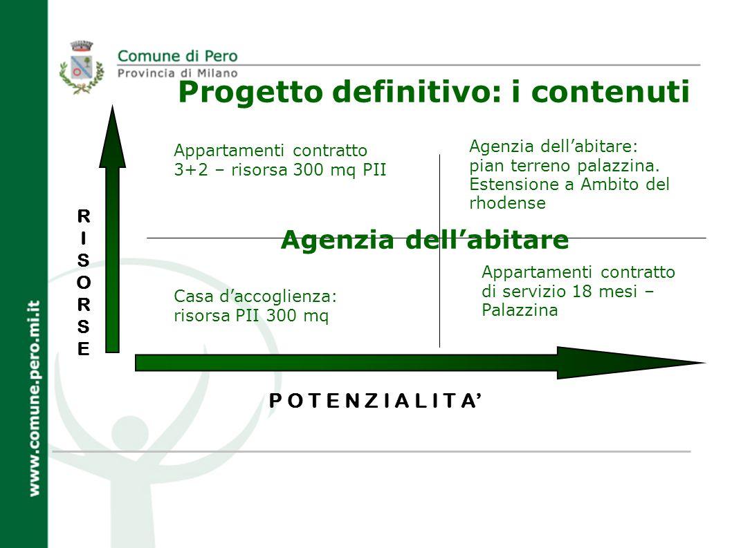 AdA: coordinare, sviluppare e promuovere servizi territoriali per le politiche abitative nel rhodense 1.