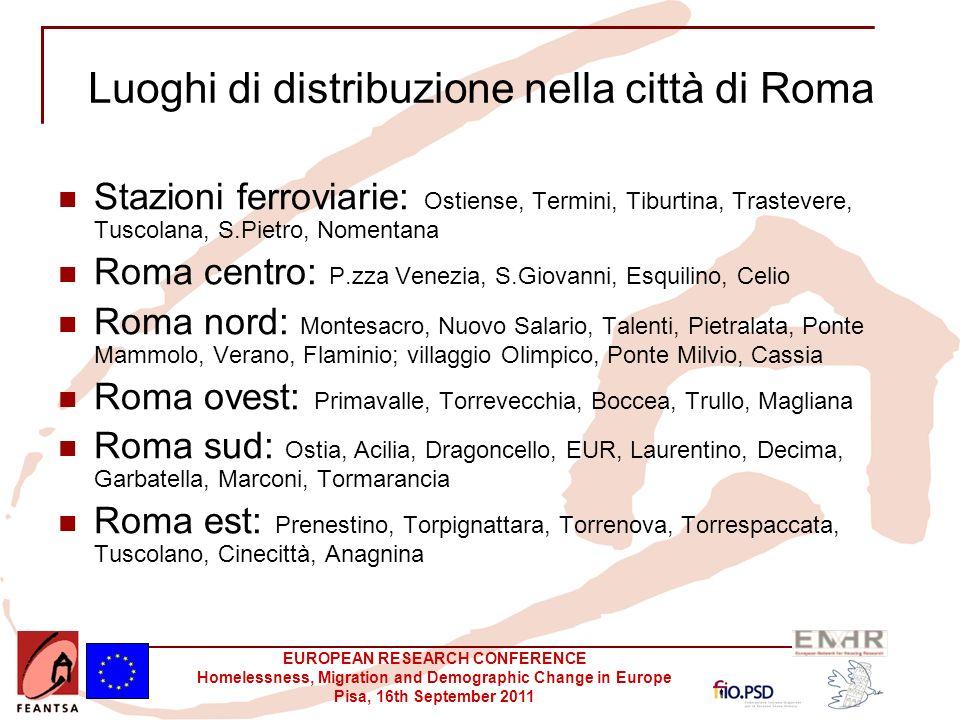 EUROPEAN RESEARCH CONFERENCE Homelessness, Migration and Demographic Change in Europe Pisa, 16th September 2011 Luoghi di distribuzione nella città di