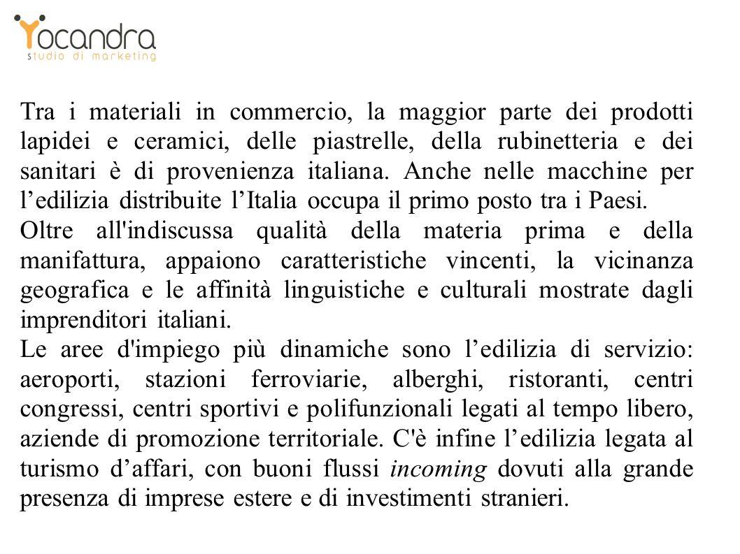 Tra i materiali in commercio, la maggior parte dei prodotti lapidei e ceramici, delle piastrelle, della rubinetteria e dei sanitari è di provenienza italiana.