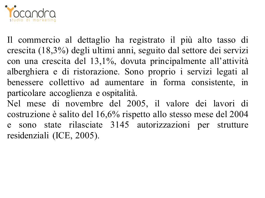 Grazie fabio.severino@yocandra.it www.yocandra.it