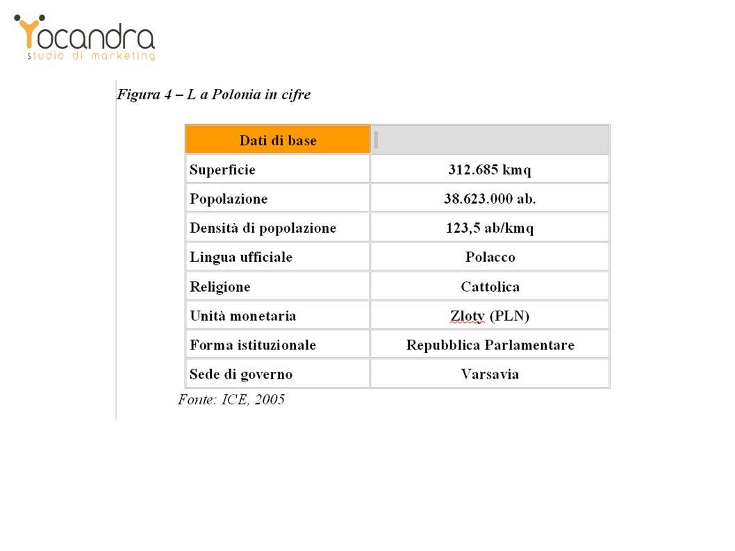 Le aziende del distretto dei Monti Ausoni rappresentano il 40% del totale provinciale (FR) e occupano poco meno della metà (il 47,1%) dei lavoratori.