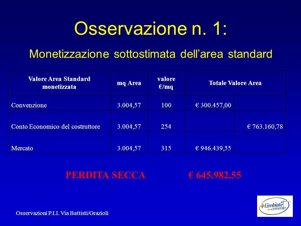 Osservazione n. 1: Valore Area Standard monetizzata mq Area valore /mq Totale Valore Area Convenzione3.004,57100 300.457,00 Conto Economico del costru