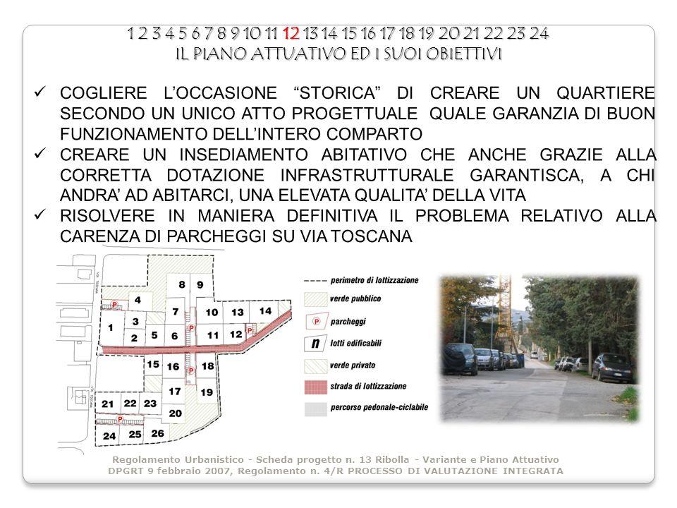 1 2 3 4 5 6 7 8 9 10 11 12 13 14 15 16 17 18 19 20 21 22 23 24 IL PIANO ATTUATIVO ED I SUOI OBIETTIVI Regolamento Urbanistico - Scheda progetto n. 13