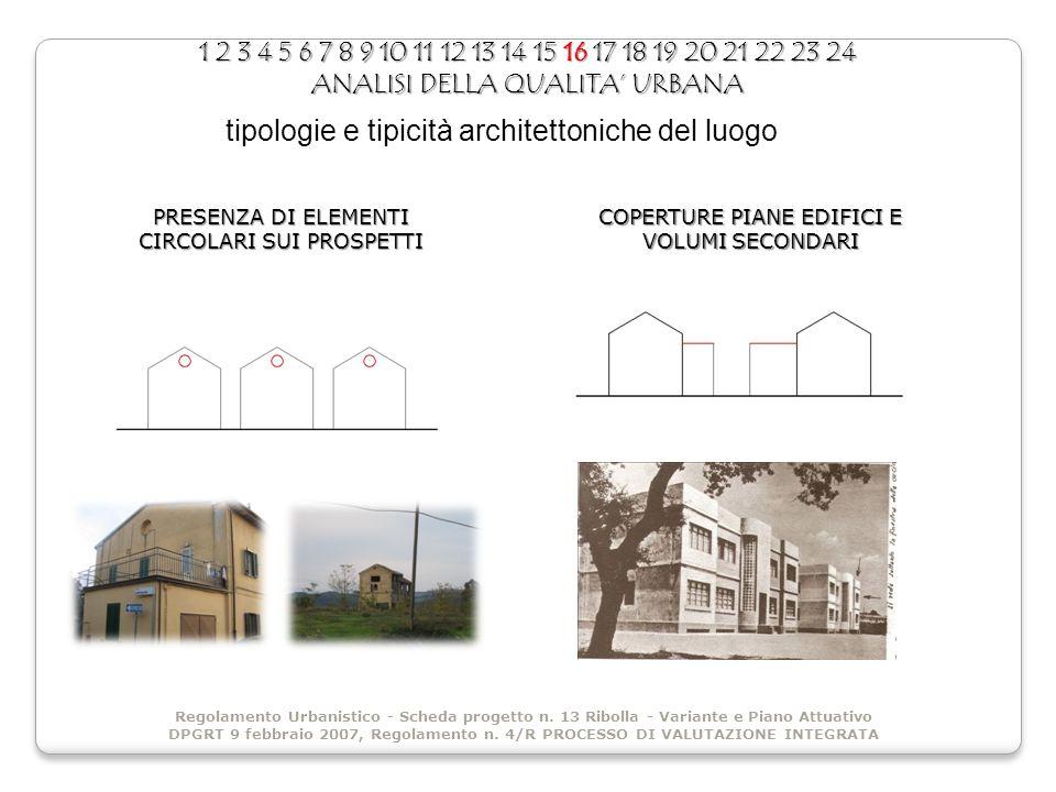 1 2 3 4 5 6 7 8 9 10 11 12 13 14 15 16 17 18 19 20 21 22 23 24 ANALISI DELLA QUALITA URBANA Regolamento Urbanistico - Scheda progetto n.