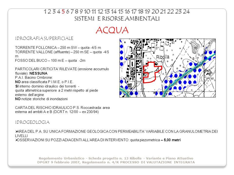 1 2 3 4 5 6 7 8 9 10 11 12 13 14 15 16 17 18 19 20 21 22 23 24 SISTEMI E RISORSE AMBIENTALI Regolamento Urbanistico - Scheda progetto n.
