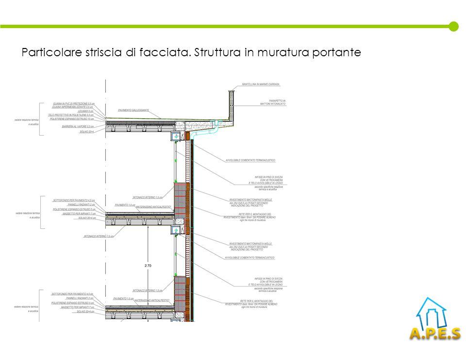 Particolare striscia di facciata. Struttura in muratura portante