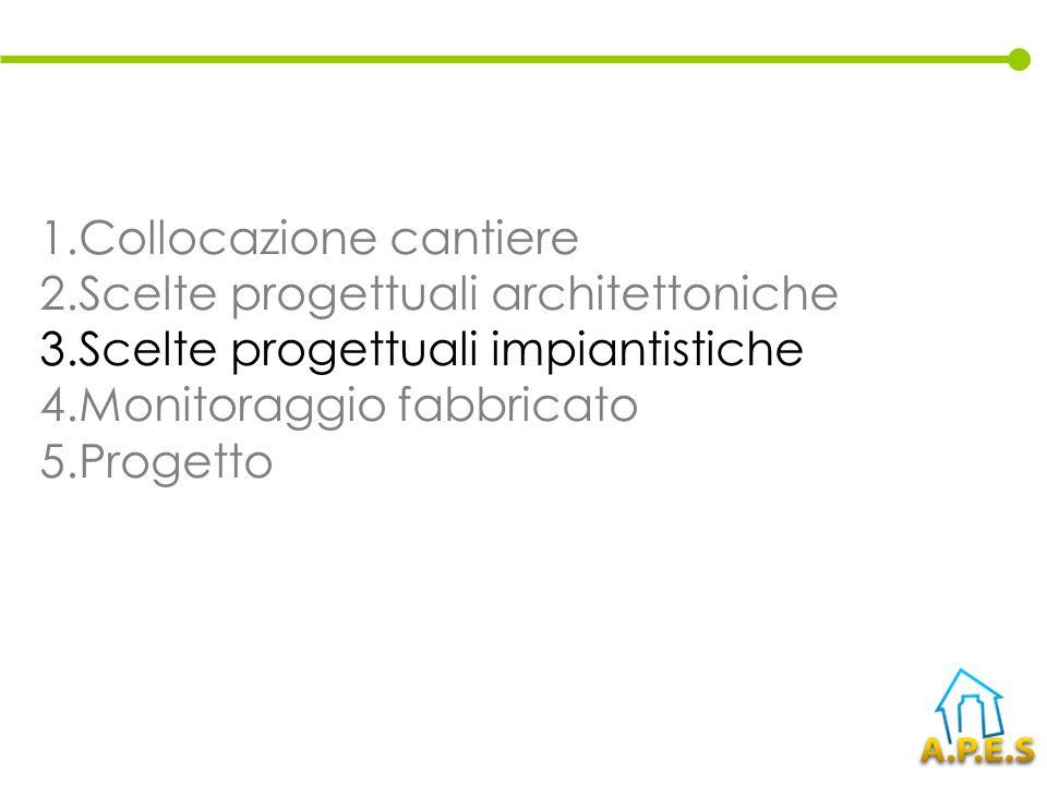 1.Collocazione cantiere 2.Scelte progettuali architettoniche 3.Scelte progettuali impiantistiche 4.Monitoraggio fabbricato 5.Progetto