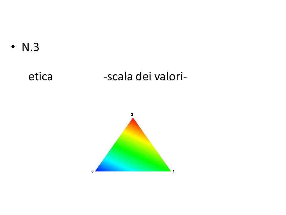 etica-scala dei valori- N.3