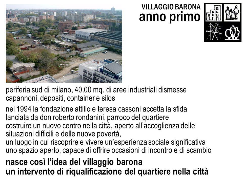 periferia sud di milano, 40.00 mq. di aree industriali dismesse capannoni, depositi, container e silos nel 1994 la fondazione attilio e teresa cassoni